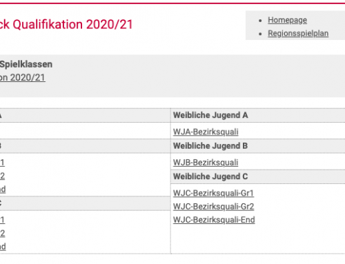 Gruppen für Oberliga Qualifikation stehen fest